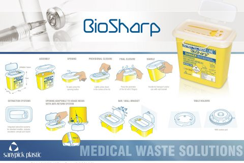 USER INSTRUCTIONS - BIOSHARP
